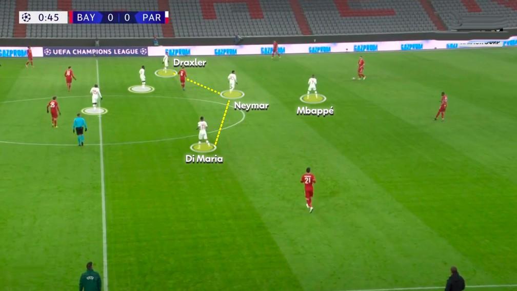 PSG começou e terminou o jogo num 4-2-3-1 — Foto: Reprodução