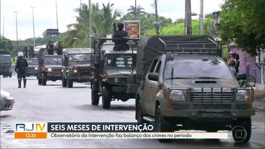 Roubos de carga migram para outras áreas; homicídios dolosos atingem o maior número no interior do RJ
