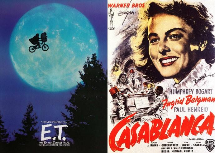 7 Sites Para Voce Baixar Cartazes De Filmes Em Alta Qualidade