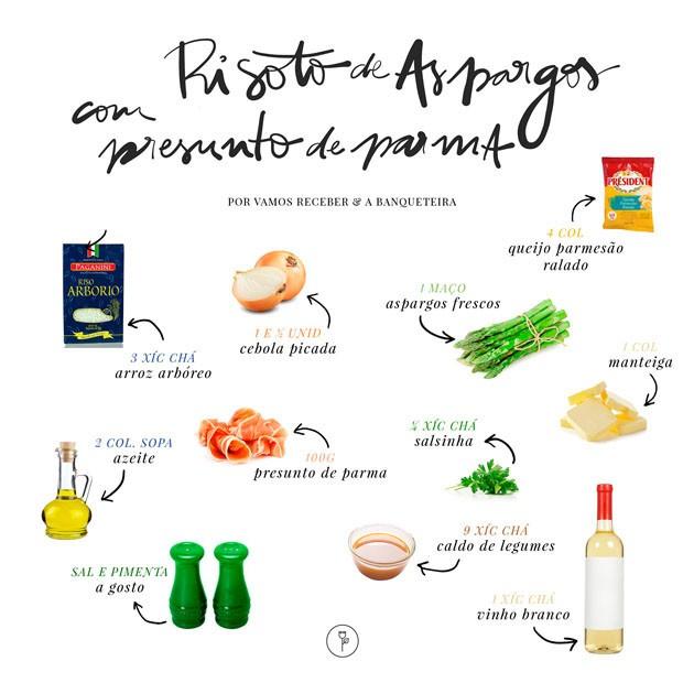 Receita: risoto de aspargos e presunto Parma (Foto: Divulgação)