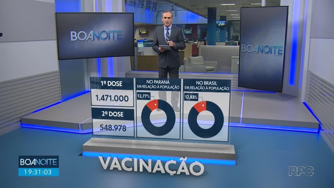 VÍDEOS: Boa Noite Paraná de quarta-feira, 21 de abril