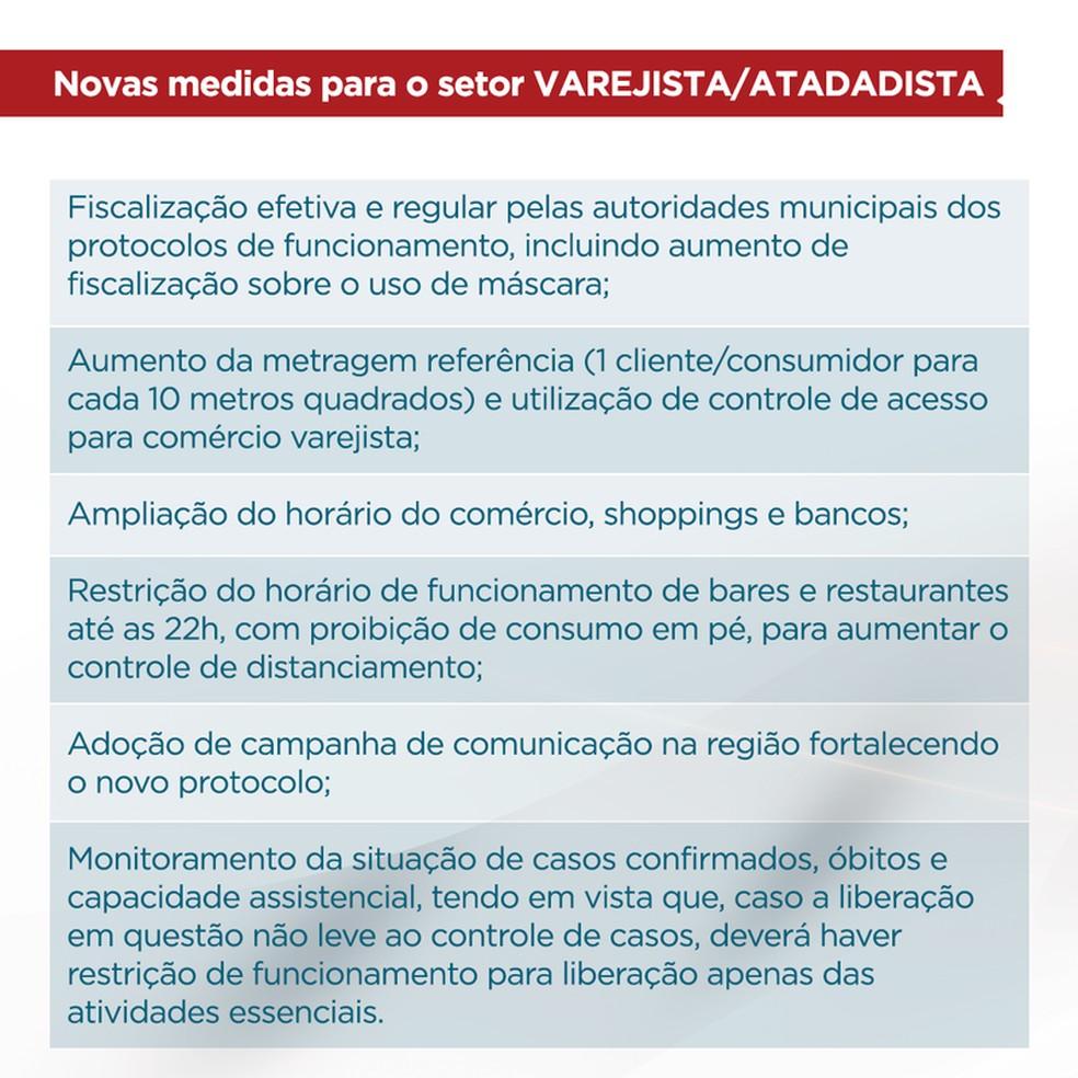 Novos protocolos  — Foto: Governo de Minas/Divulgação
