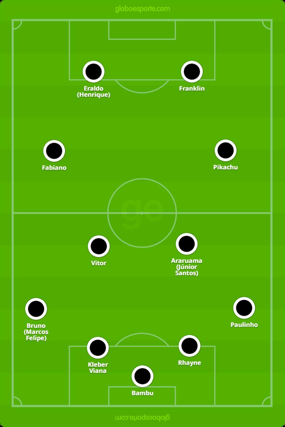 Provável time do Atlético-ES (Foto: GloboEsporte.com)