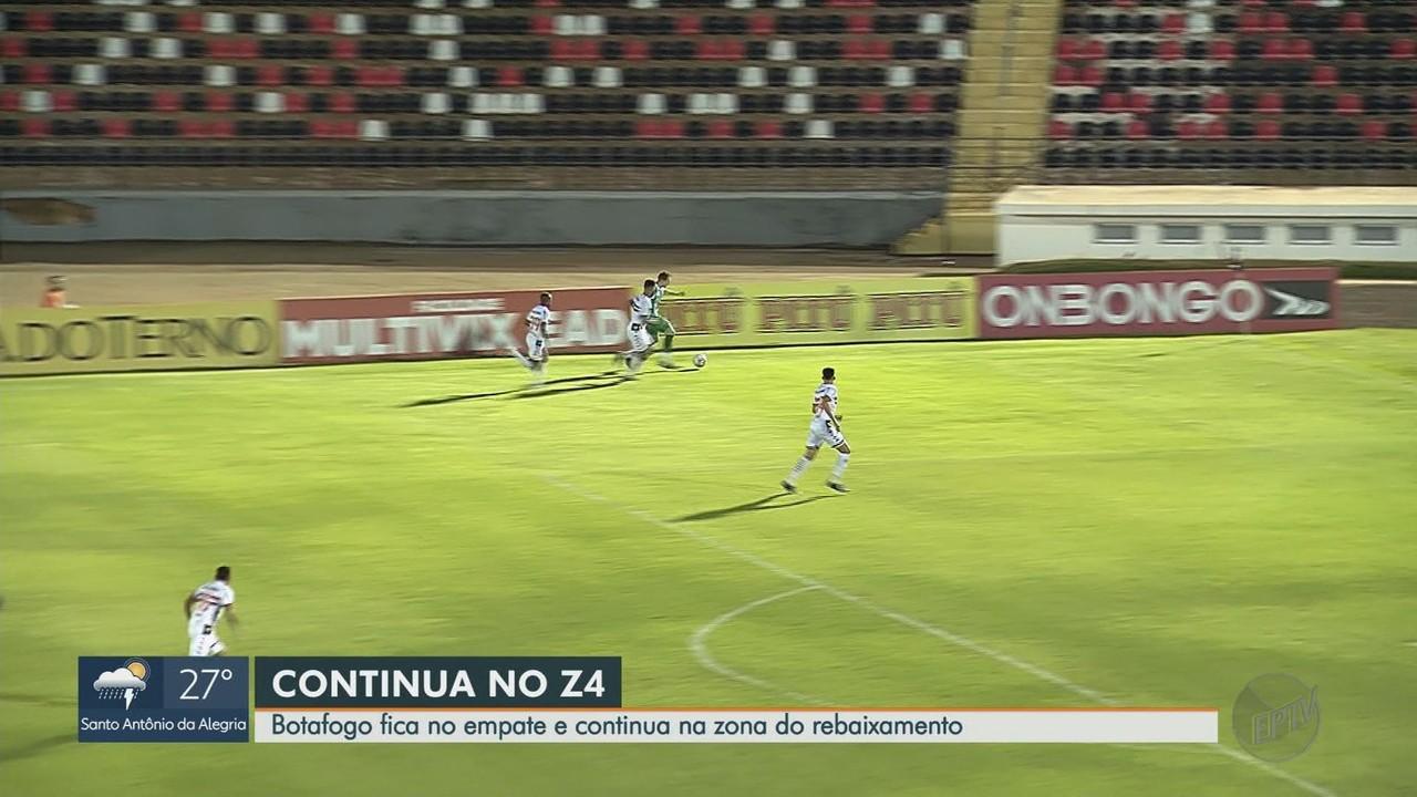 Botafogo-SP empata em casa com o Juventude na Série B