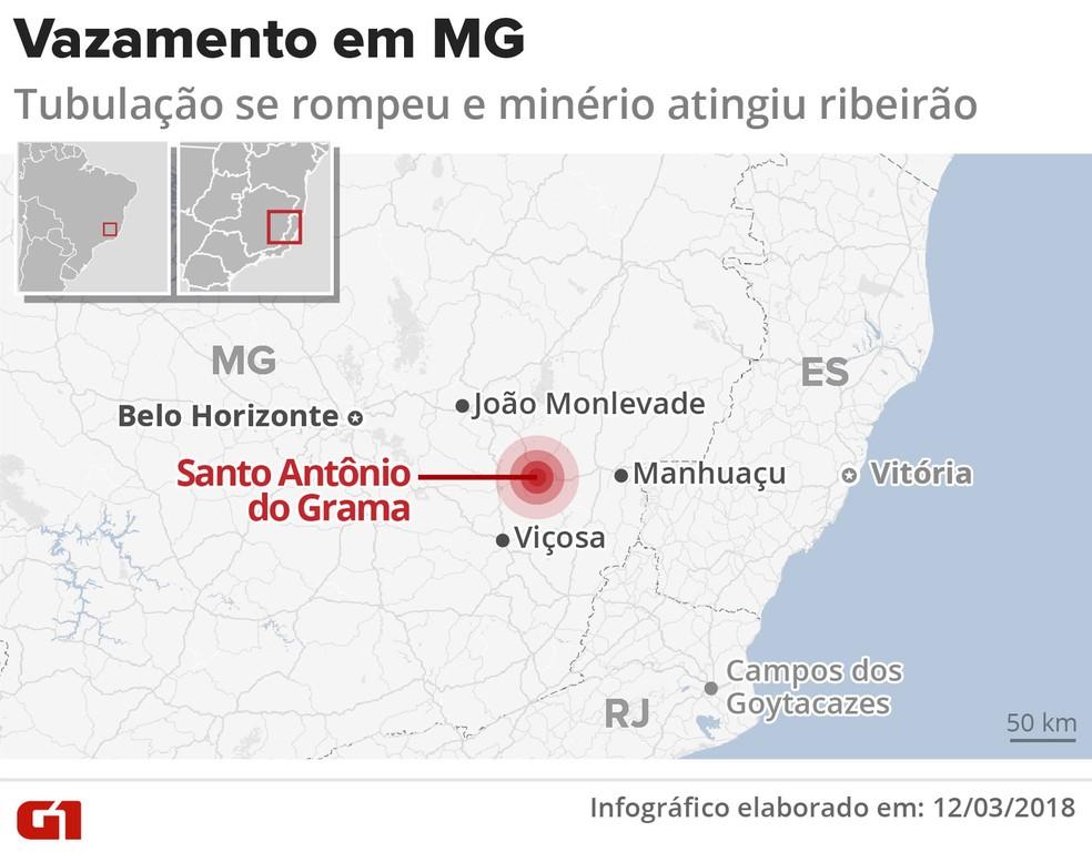 Tubulação de mineroduto se rompe em Santo Antônio do Grama, minério atinge ribeirão  (Foto: Arte/G1)