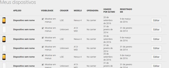 Visualizando a lista de dispositivos Android cadastrados (Foto: Reprodução/Edivaldo Brito)