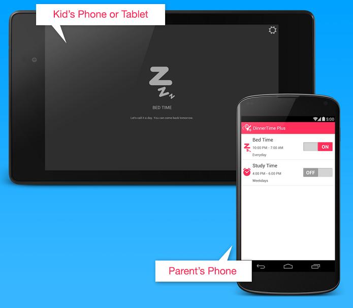 Dinner Plus permite pais bloquearem os dispositivos de seus filhos (Foto: Divulgação)