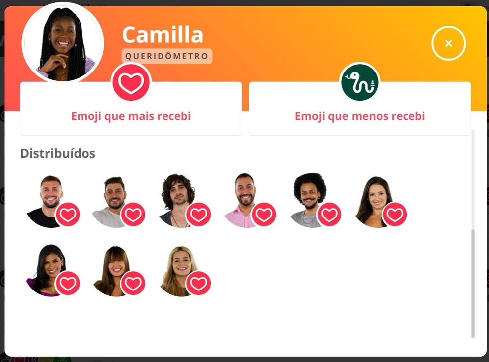 Queridômetro - Camilla de Lucas 13/04 — Foto: Globo