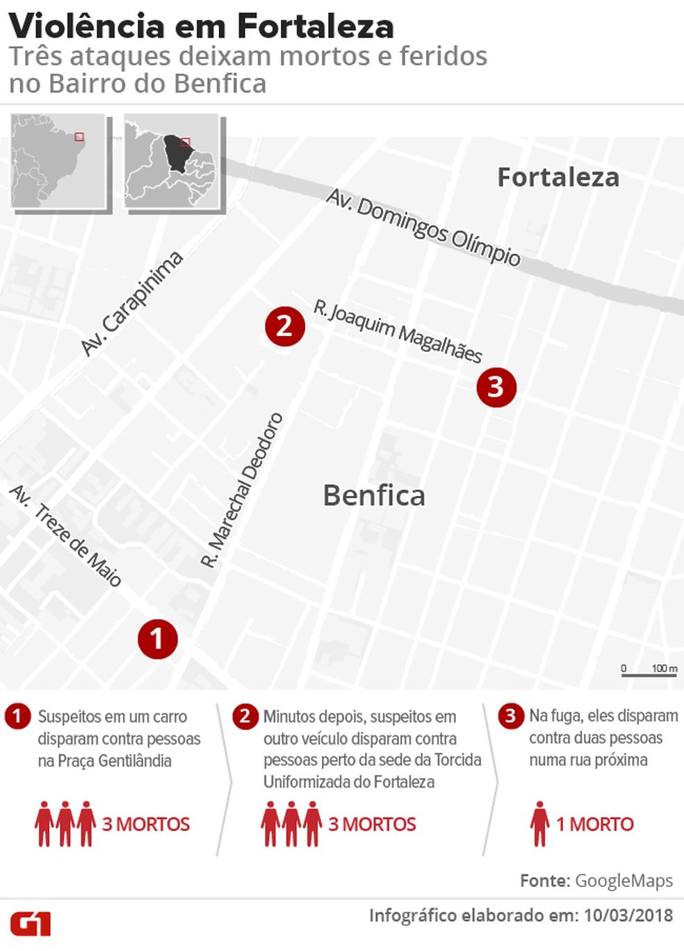 Tiroteios em Fortaleza na sexta-feira (9) (Foto: Arte G1)