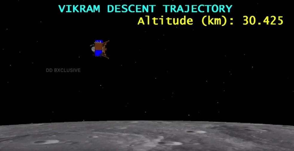 Módulo Vikram inicia trajetória de descida para pousar no solo lunar. — Foto: Reprodução/YouTube ISRO