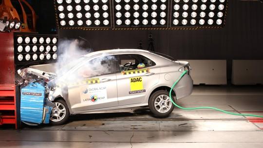 Ford Ka recebe reforços estruturais e nota em teste de colisão sobe de 0 para 3 estrelas