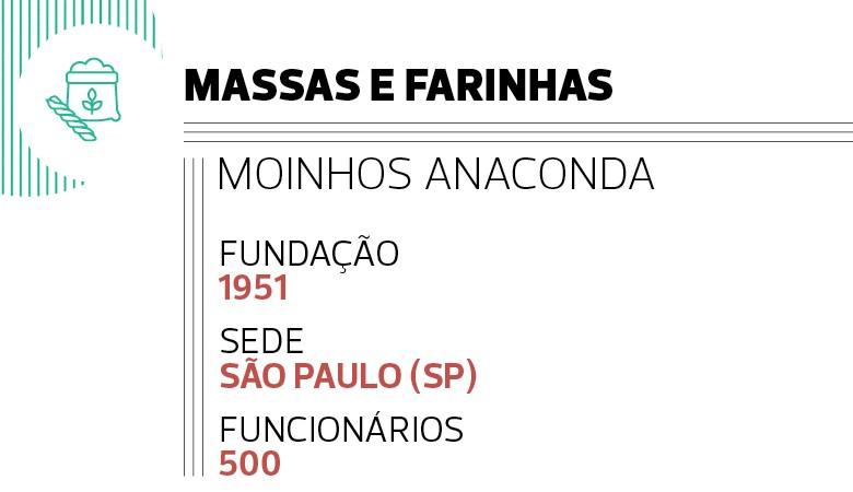 Massas e farinhas: Moinhos Anaconda (Foto:  )