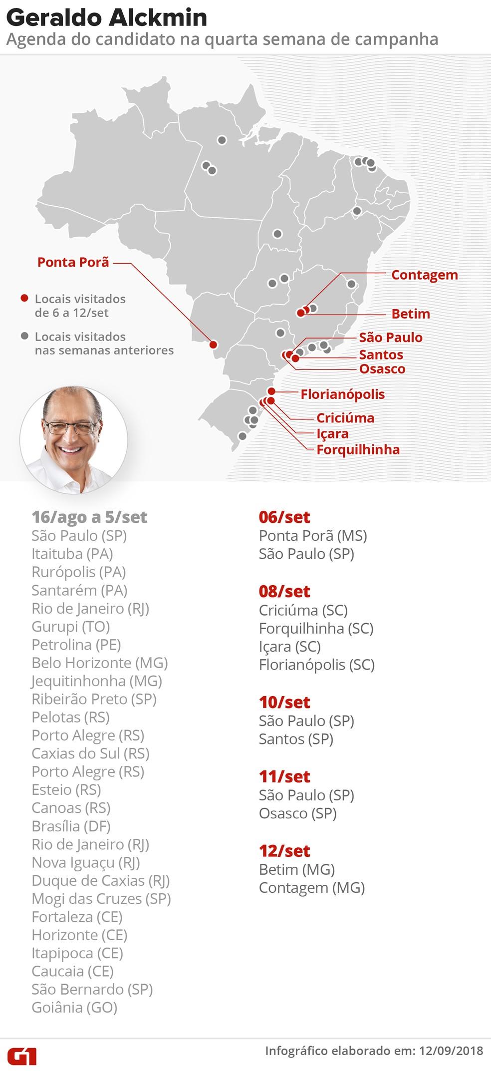 Agendas do candidato Geraldo Alckmin (PSDB) na 4ª semana de campanha presidencial — Foto: Roberta Jaworski/G1