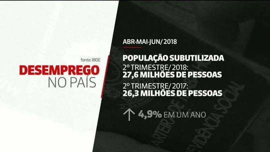 Três milhões de brasileiros procuram emprego há dois anos ou mais