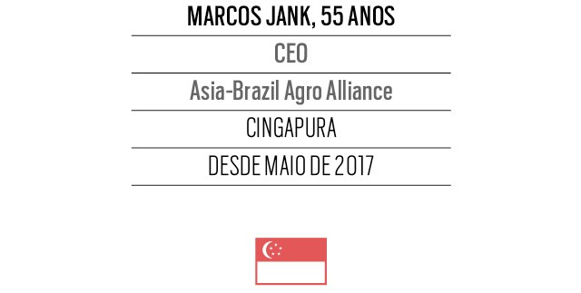 Marcos Jank, 55 anos CEO  Asia-Brazil Agro Alliance (Foto: Arquivo pessoal)