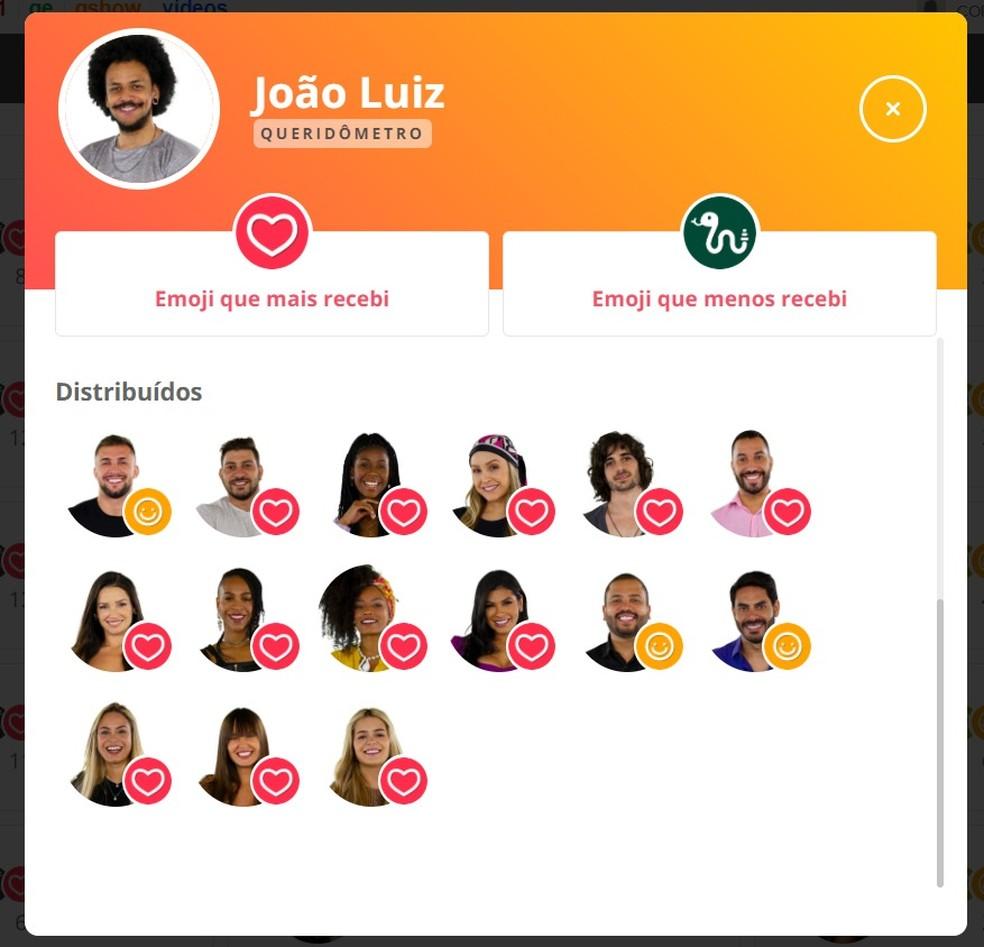 João Luiz — Foto: Globo