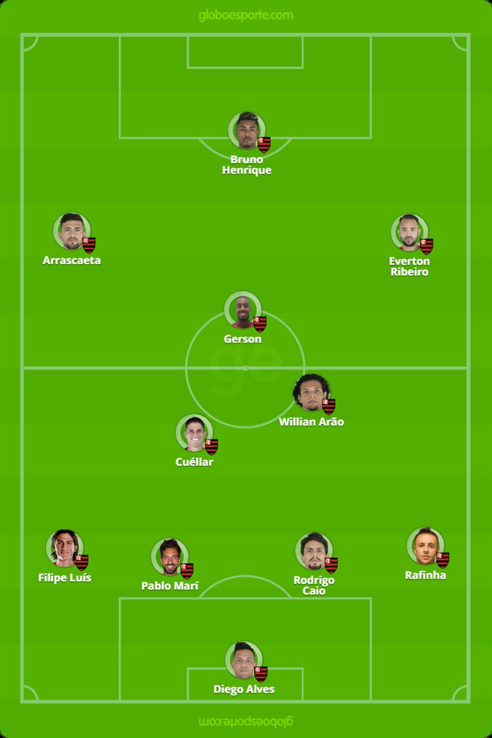 Provável escalação do Flamengo contra o Inter — Foto: GloboEsporte.com