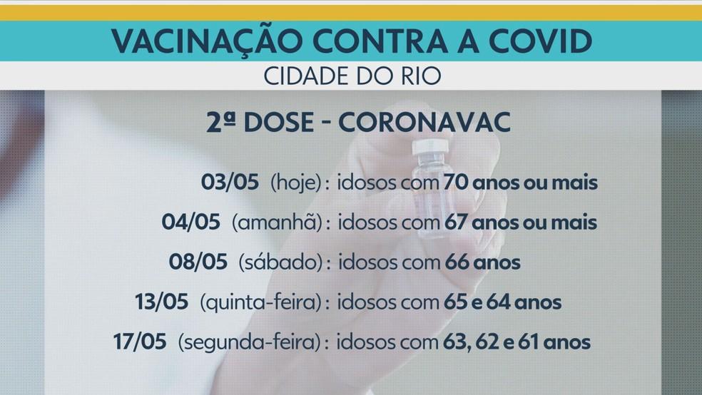 Aplicação da segunda dose de CoronaVac no Rio — Foto: Reprodução/TV Globo