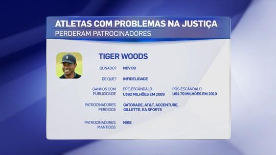 "Comentaristas analisam escândalo de CR7: ""Juve perdeu oportunidade de ficar calada"""
