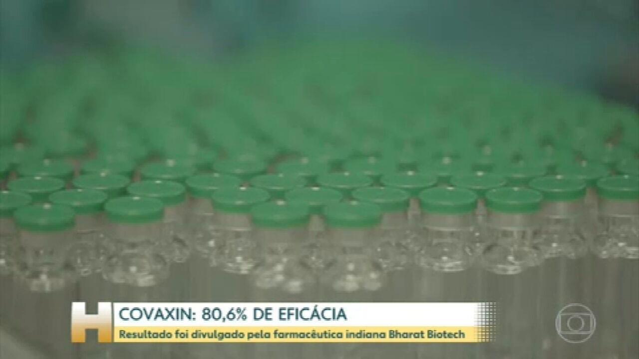 Vacina Covaxin é 80,6% eficaz contra a Covid-19, mostram dados preliminares