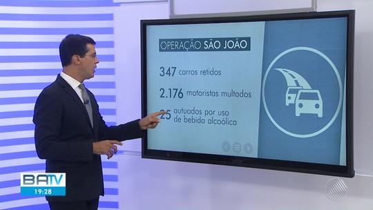 Rodovias estaduais da Bahia têm 16 mortes nos feriadões de Corpus Christi e São João, aponta PRE