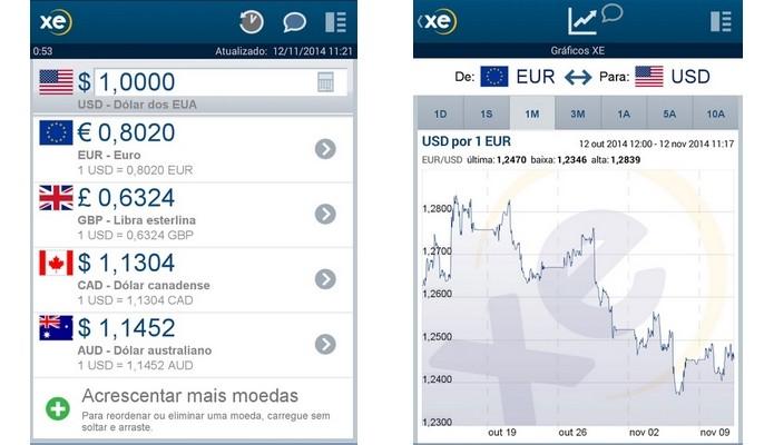 XE Currency faz conversão de moedas (Foto: Divulgação)