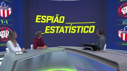 Espião Estatístico: Atlético-PR aposta no fator casa para levantar o caneco da Sul-Americana