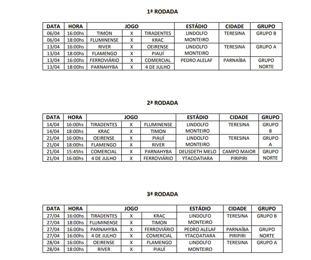 Tabela do Piauiense sub-19 — Foto: Reprodução/FFP