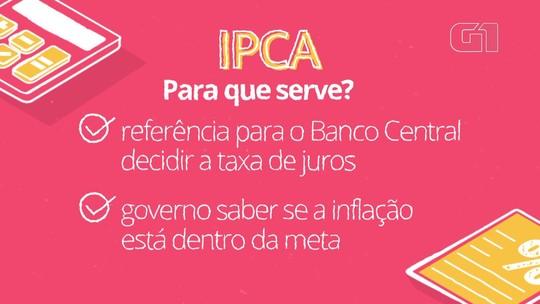 Quais as diferenças entre os índices de inflação no Brasil?