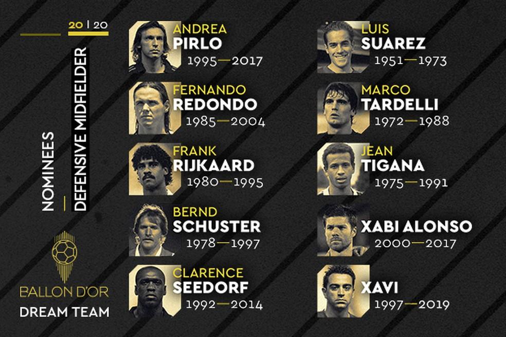 """Indicados para """"Bola de Ouro Dream Team"""" para a posição de meio-campista defensivo — Foto: Reprodução/France Football"""