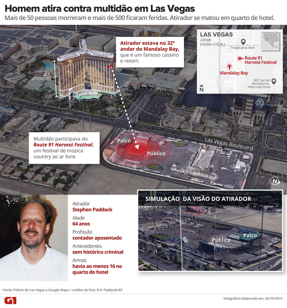 ARTE - Homem atira em multidão em Las Vegas, EUA (Foto: Arte/G1)
