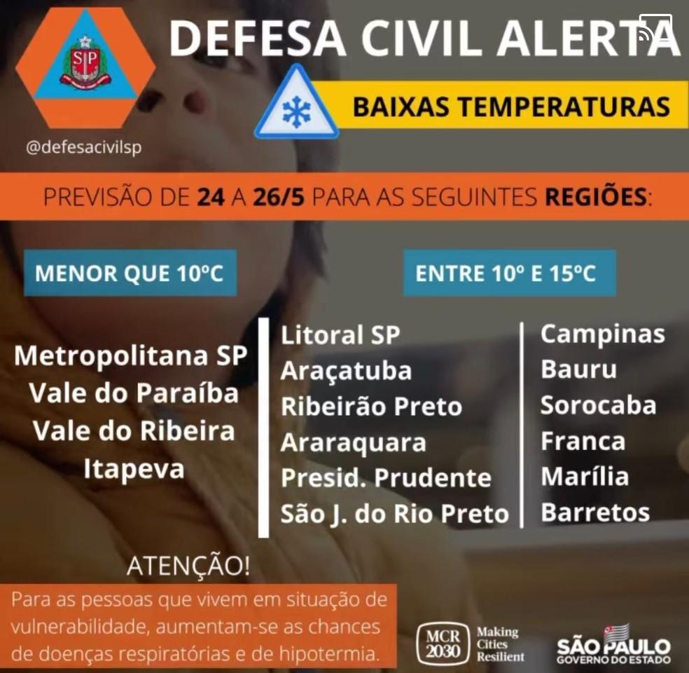 Defesa Civil alerta para baixas temperaturas no interior de SP — Foto: Defesa Civil/Divulgação