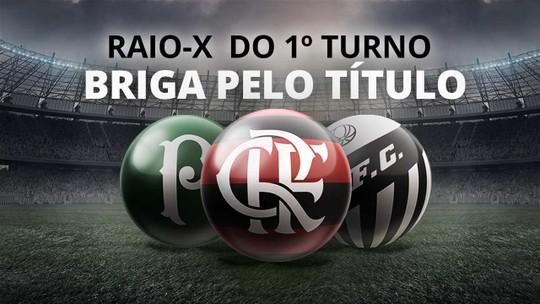 Raio-X do primeiro turno: confira números de quem luta por título e vaga na Libertadores no Brasileiro