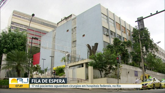 Mais de 17 mil pacientes aguardam por cirurgias em hospitais federais do Rio, segundo DPU