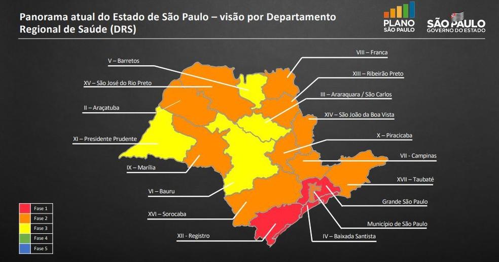Plano do governo de São Paulo para flexibilização da quarentena — Foto: Governo de SP / Divulgação
