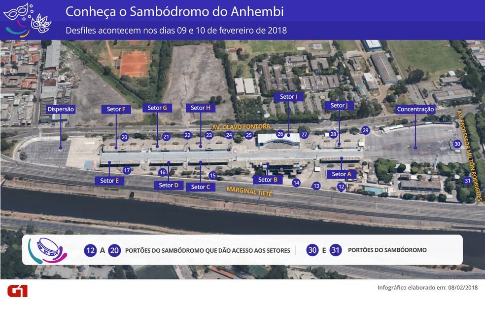 Veja os portões de acesso do Sambódromo do Anhembi (Foto: Editoria de Arte/G1)