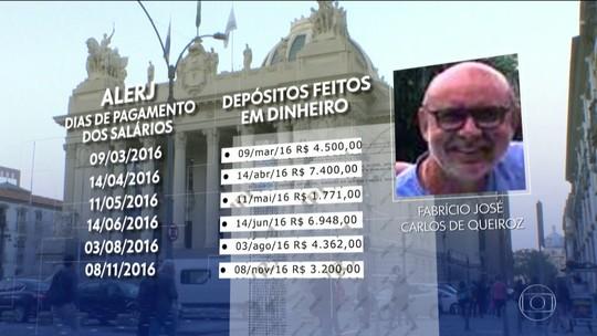 Ex-assessor de Flávio Bolsonaro: o que se sabe até agora sobre o relatório do Coaf