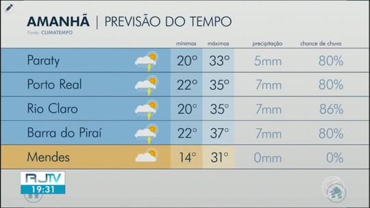 Sexta-feira segue com clima abafado e temperaturas altas no Sul do Rio
