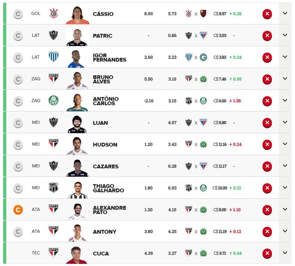 São Paulo e Atlético-MG são os favoritos para a rodada #11 na leitura das Dicas Econômicas — Foto: Reprodução