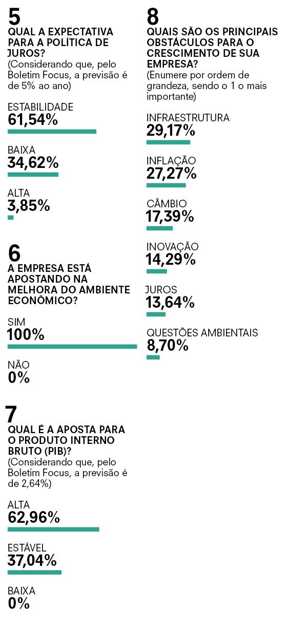 Questionário2 (Foto: Época)