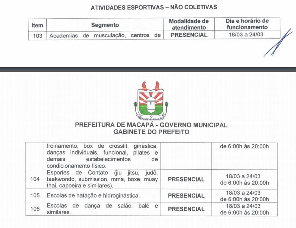 Decreto de Macapá liberando atividades de academias de esportes — Foto: Reprodução