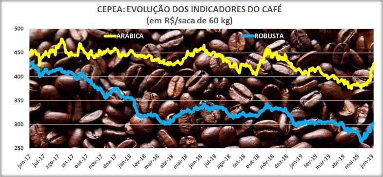 café cepea (Foto: cafe cepea)