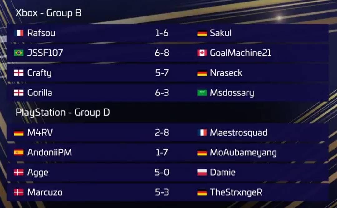 Resultados da 3ª rodada dos grupos B e D