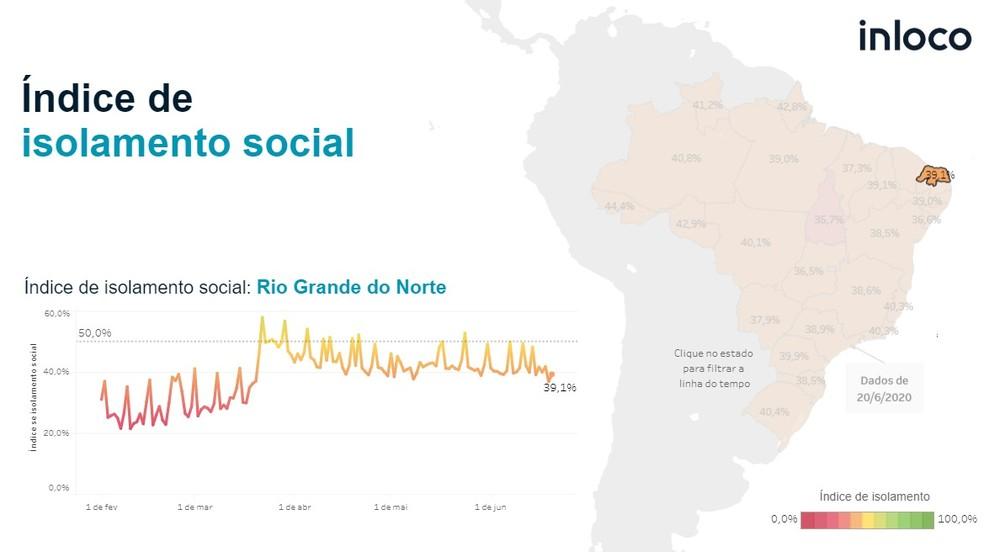 Captura de tela da plataforma da In Loco — Foto: Reprodução