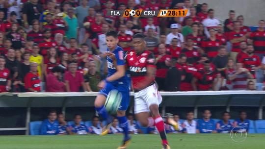 Gol impedido, falha de goleiro e placar de 2003: Fla e Cruzeiro empatam no Maraca