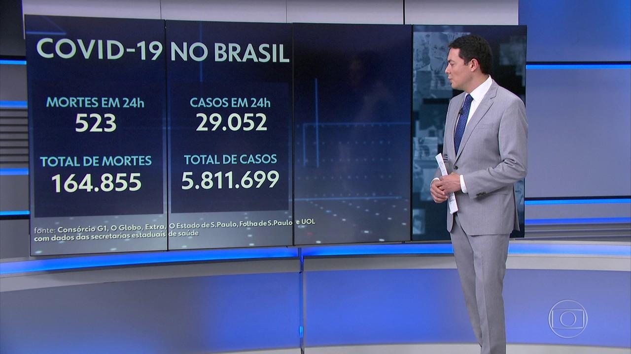 Brasil volta a ter alta na média móvel de casos de Covid; total chega a 5,8 milhões