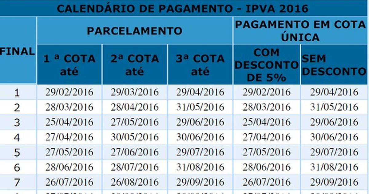 G1 - Divulgada tabela do IPVA 2016 com redução de 3% para ...
