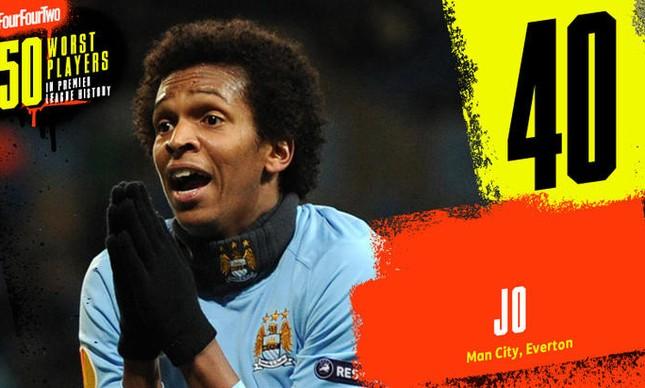 Jô pelo Manchester City