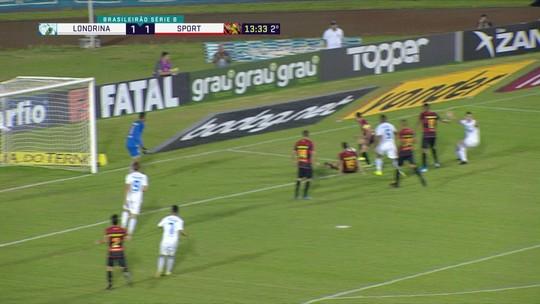 Zaga do Sport sai jogando errado e time do Londrina reclama de pênalti aos 13 o 2º tempo