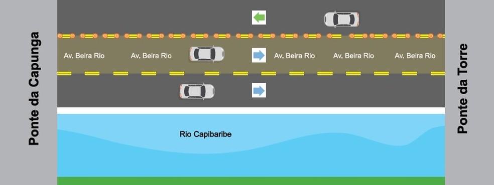 Faixa reversível na Avenida Beira Rio é implantada nos dias úteis, das 15h às 20h — Foto: CTTU/Divulgação